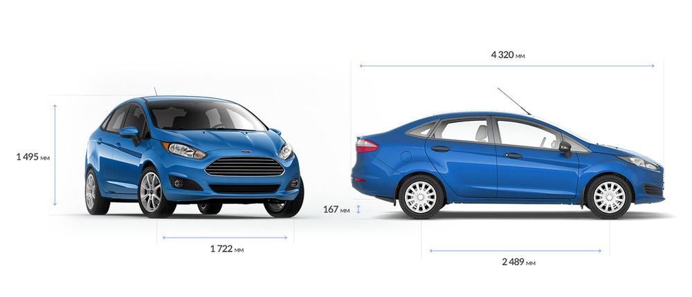 размеры ford