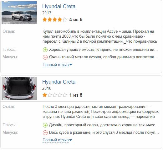 Hyundai ix25 отзывы владельцев