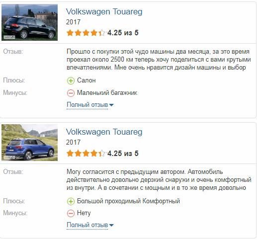 Фольксваген Туарег отзывы