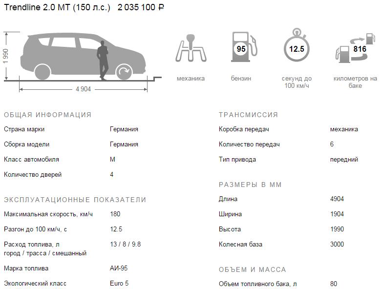 Фольксваген Каравелла технические характеристики