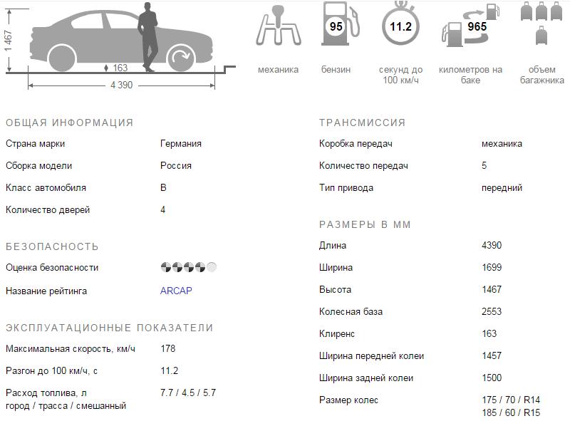Фольксваген Поло 2016 технические характеристики