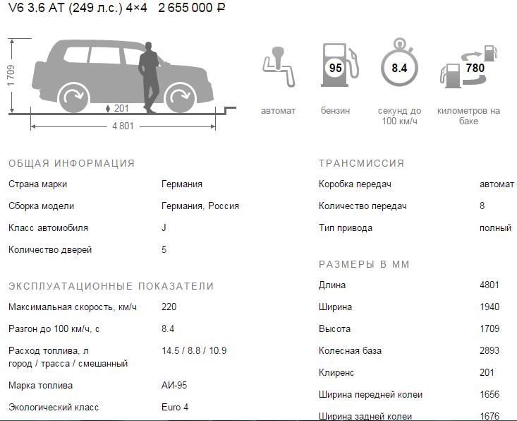 Фольксваген Туарег 2016 технические характеристики