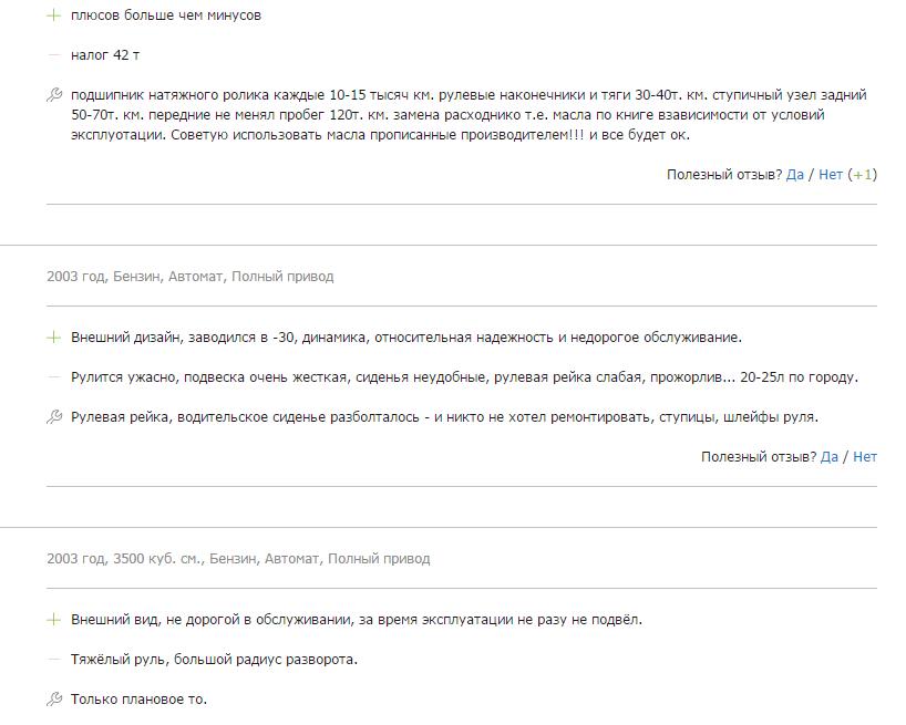 Инфинити FX35 отзывы владельцев