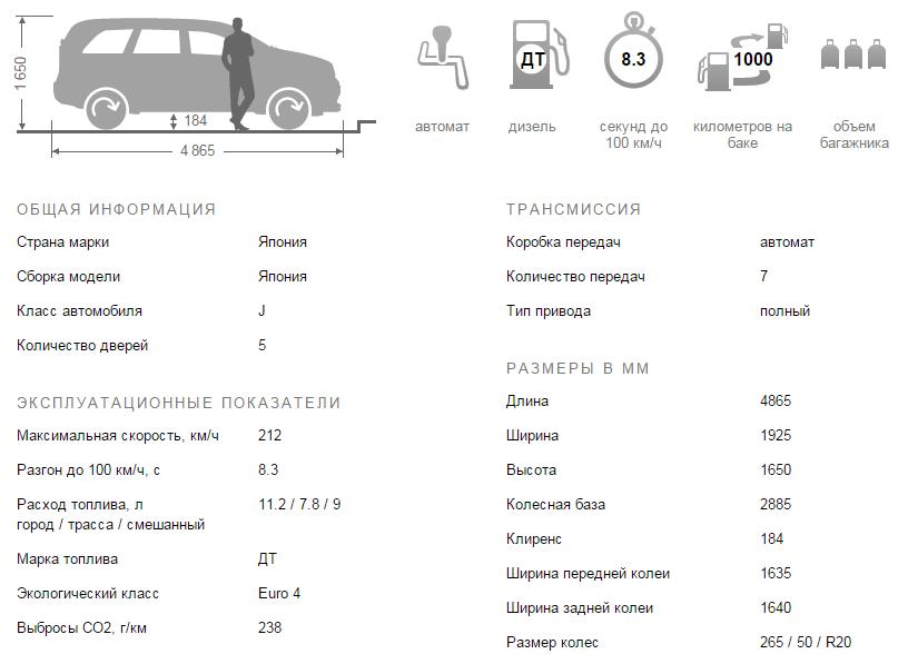 Infiniti FX35 технические характеристики