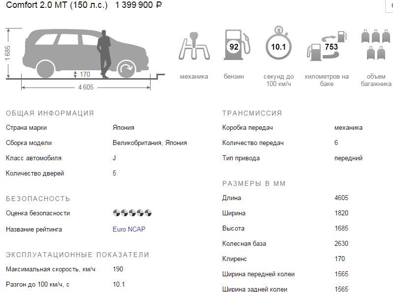 Хонда СРВ 2016 технические характеристики