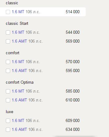 Лада Веста 2016 комплектации и цены