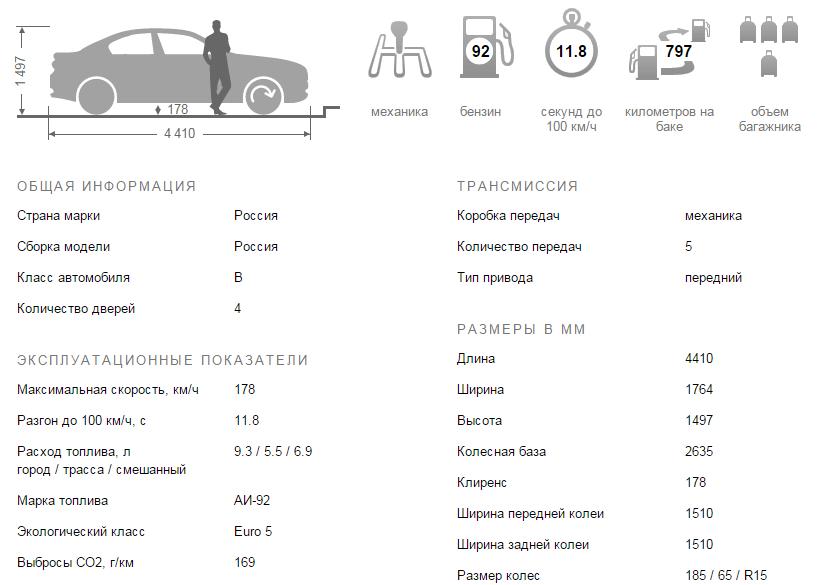 Лада Веста 2016 технические характеристики