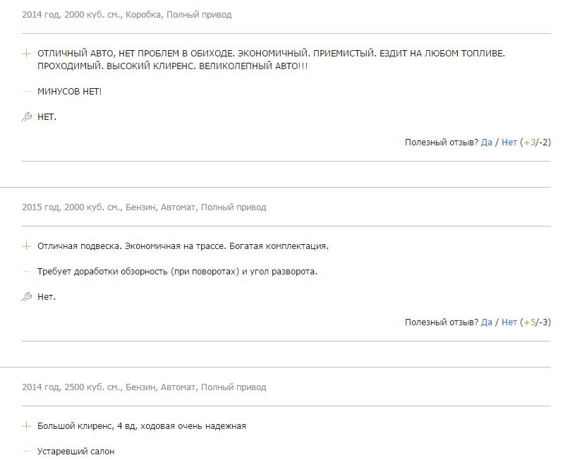 Ниссан Икстрел отзывы владельцев
