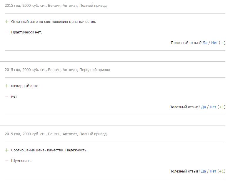 Ниссан Кашкай 2015 отзывы владельцев