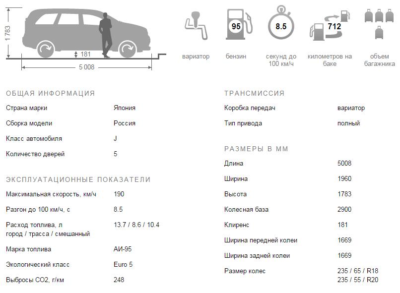 Ниссан Патфайндер 2016 технические характеристики