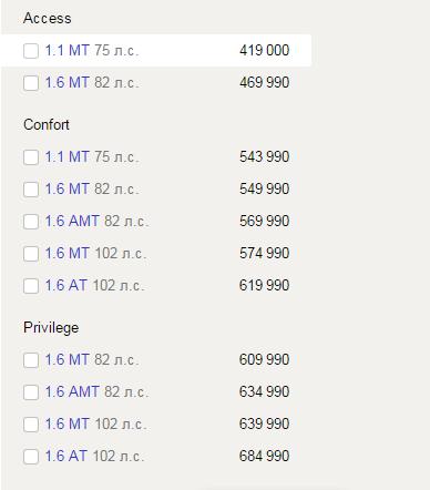 Рено Сандеро Степвей 2016 комплектация и цены