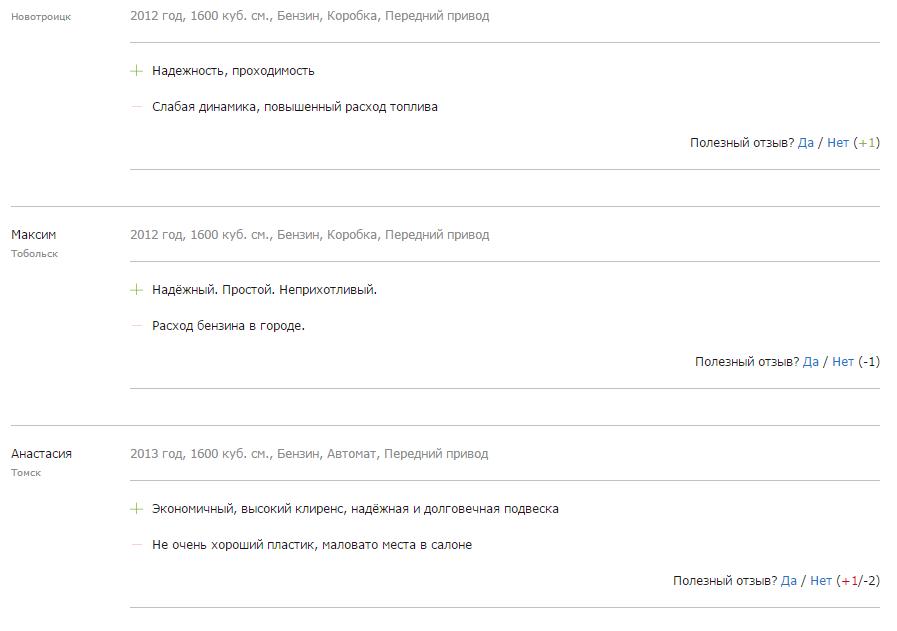 Рено Сандеро Степвей отзывы владельцев