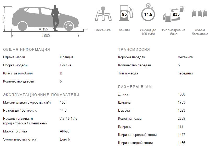 Рено Сандеро Степвей технические характеристики