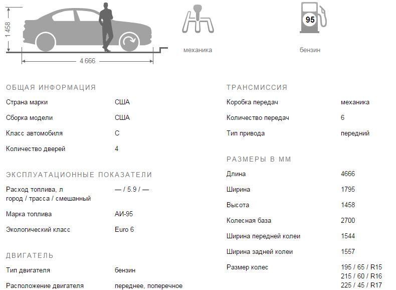 Шевроле Круз 2016 технические характеристики