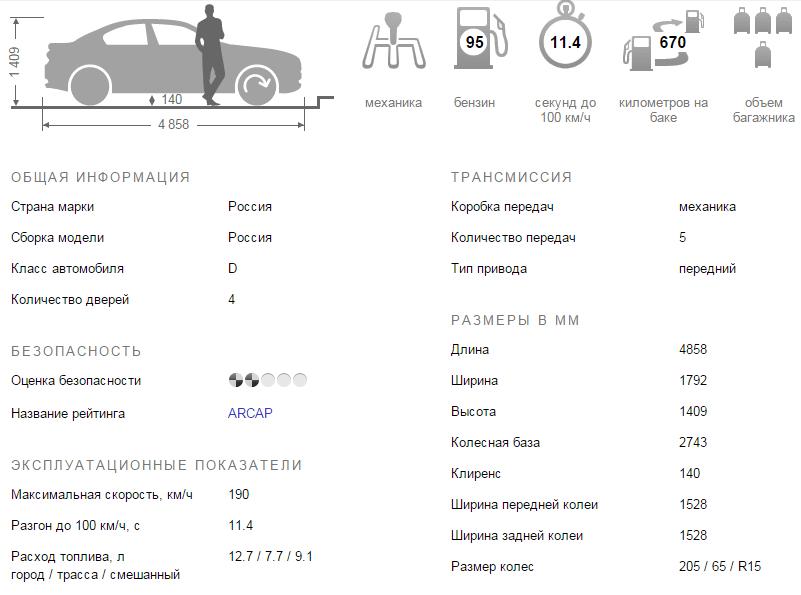 Волга Сайбер технические характеристики