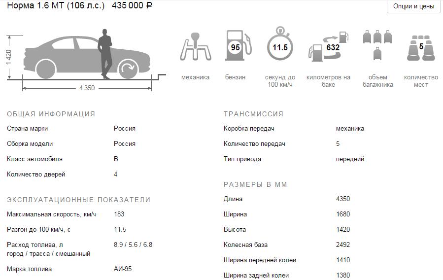 Лада Приора универсал технические характеристики