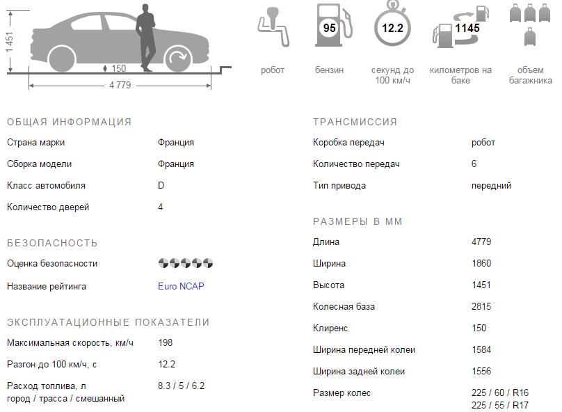 Ситроен С5 2016 технические характеристики