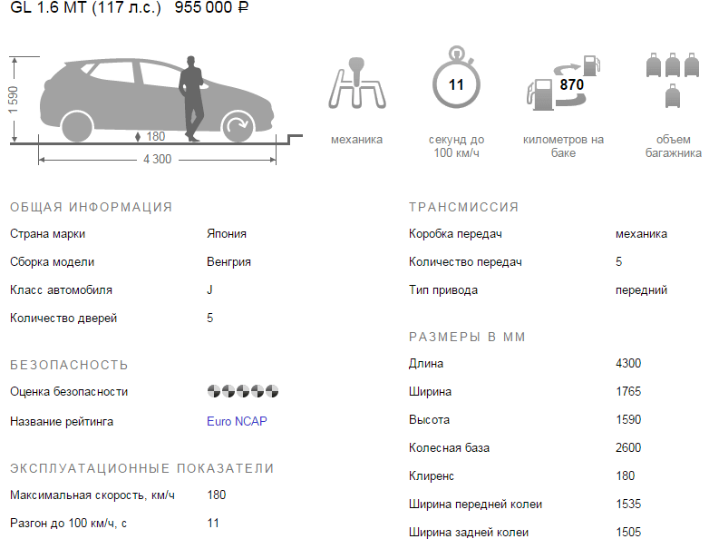 Сузуки СХ4 технические характеристики