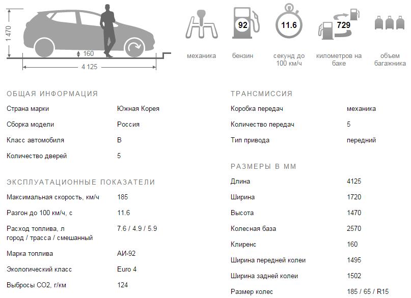 киа рио хэтчбек технические характеристики