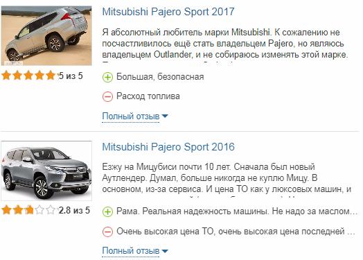 Mitsubishi Pajero Sport отзывы владельцев