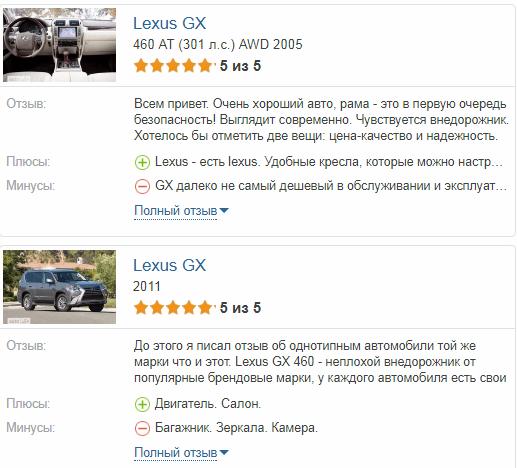 Лексус GX460 отзывы