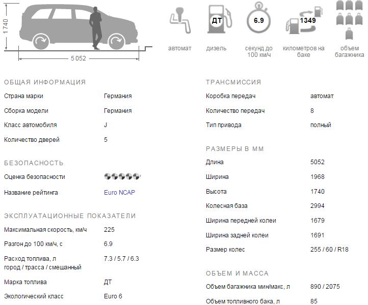 Ауди Q7 2016 технические характеристики
