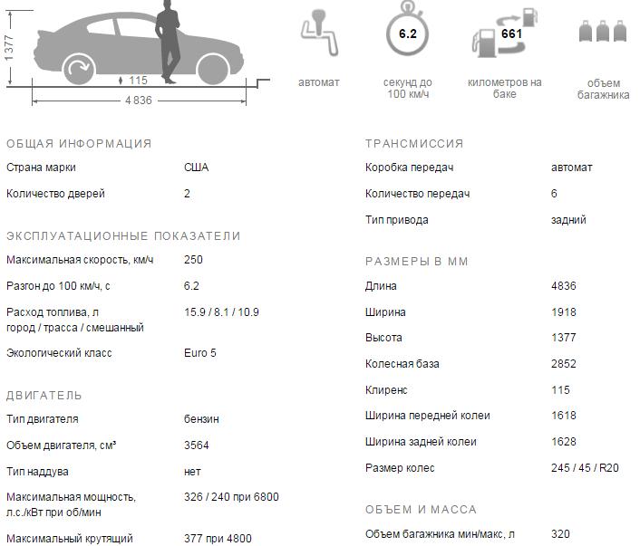 Шевроле Камаро 2016 технические характеристики