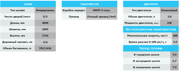 тех. данные