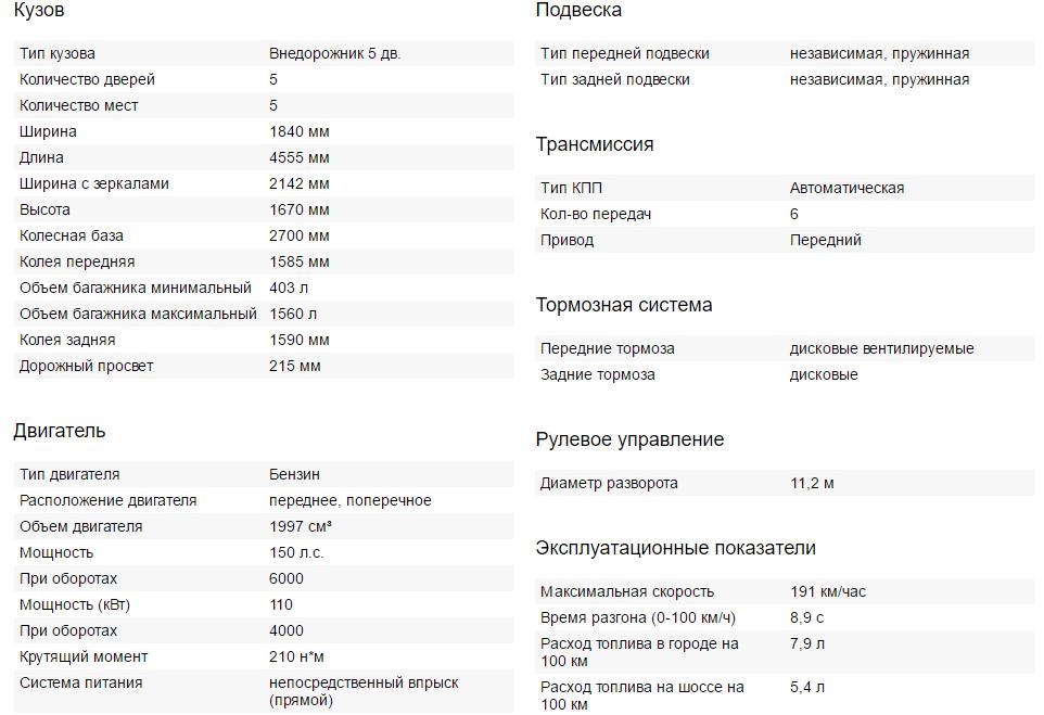 Мазда СХ 5 2016 технические характеристики