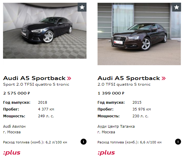 Audi A5 Sportback II (F5) с пробегом. Источник - audi-carsearch.ru