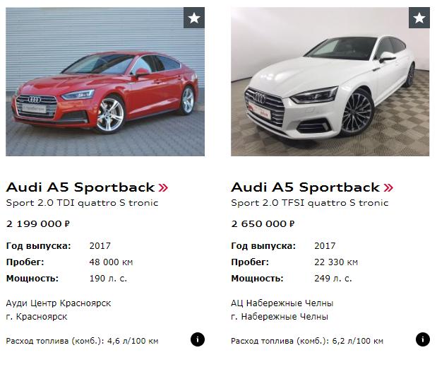 Цены на авто с пробегом - audi-carsearch.ru