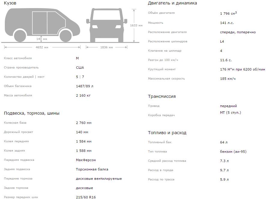 Шевроле Орландо 2016 новый кузов фото цена Шевроле Орландо цена у официальных дилеров, Шевроле орландо отзывы владельцев, шевроле орландо технические характеристики, шевроле орландо комплектации и цены