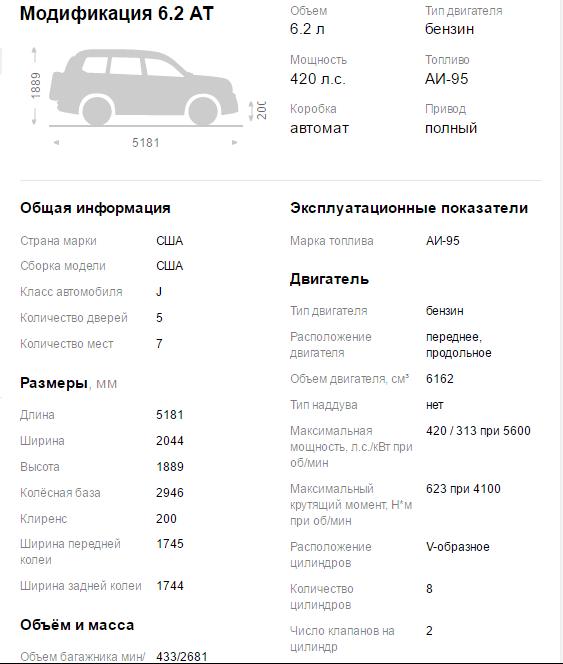 шевроле тахо 2016 цена, шевроле тахо 2016 технические характеристики, шевроле тахо расход топлива на 100 км отзывы владельцев, шевроле тахо 2016 отзывы владельцев, шевроле тахо 2016 тюнинг, новый шевроле тахо 2016 фото цена
