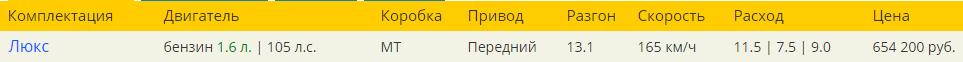 Лада Ларгус Кросс 4х4 цена и комплектация