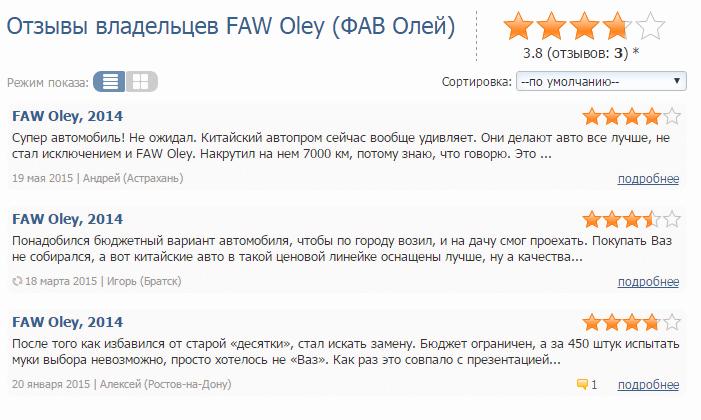 Фав Олей отзывы 1