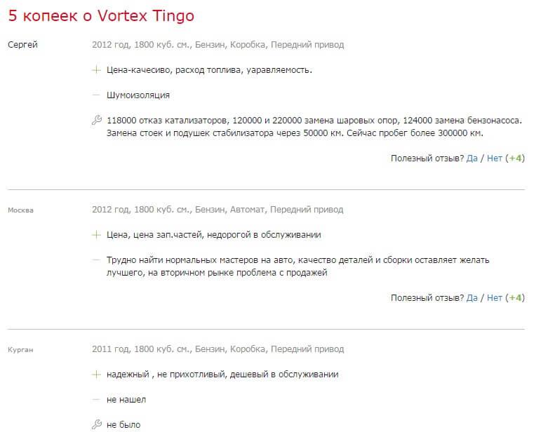 Vortex Tingo отзывы