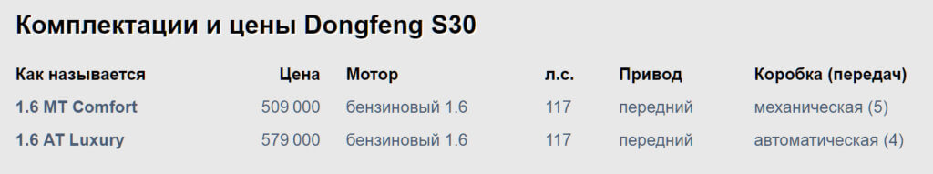 Dongfeng S30 комплектации