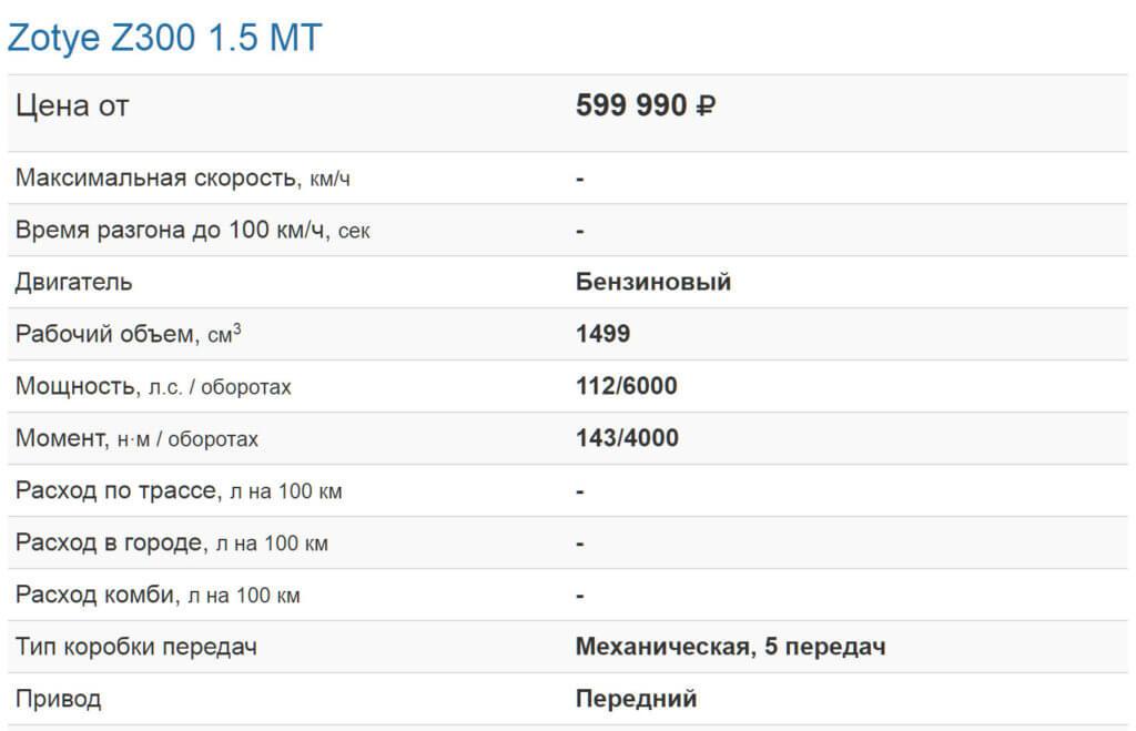 характеристики 1.5 мт