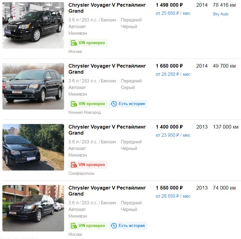 Крайслер Виояджер 5 Рестайл - Цены auto.ru