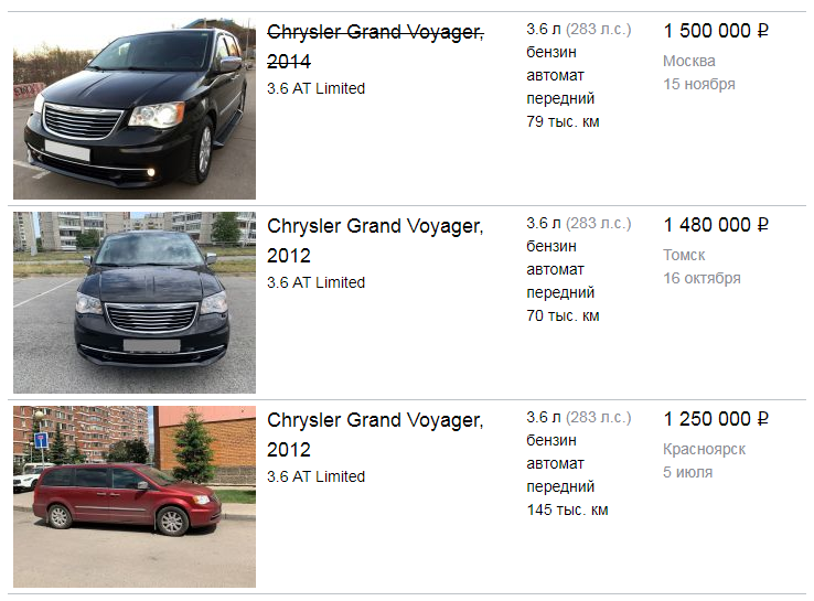 Крайслер Виояджер 5 Рестайл - Цены auto.drom.ru