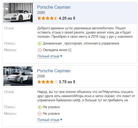Porsche Cayman отзывы
