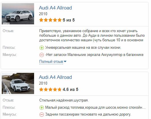 Ауди А4 отзывы владельцев