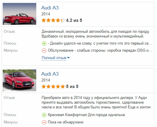 Ауди А3 отзывы владельцев