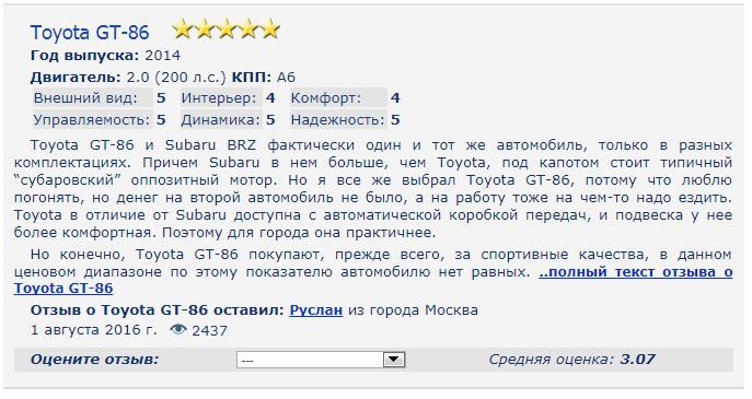 Toyota GT 86 отзывы
