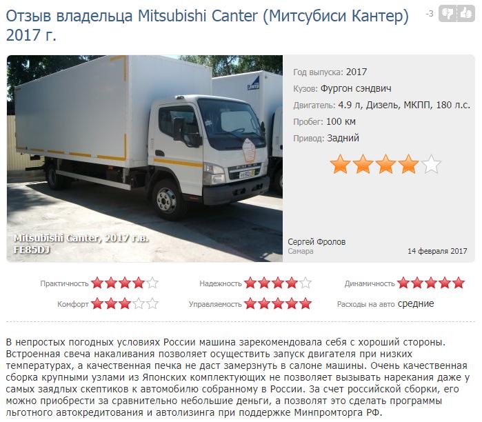 Отзыв владельца Mitsubishi Canter