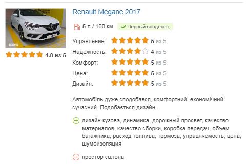 Рено Меган отзыв 2