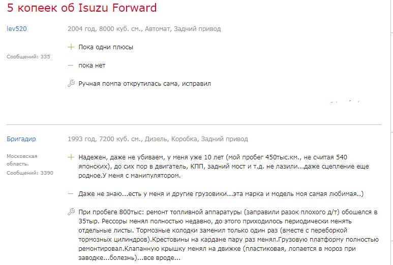 об Isuzu Forward