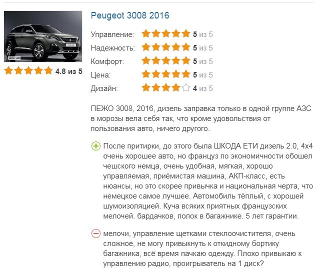 отзывов о Peugeot 3008