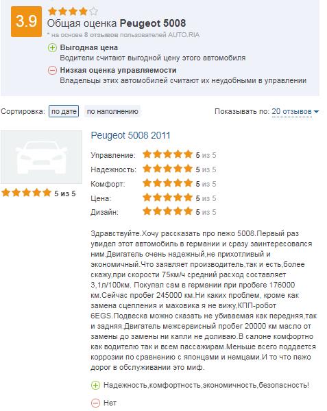 отзывов о Peugeot 5008