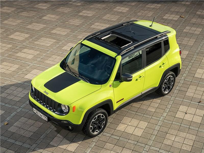 крыша MySky Jeep Renegade